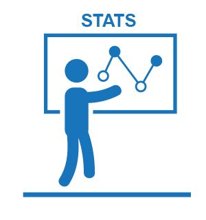 Análise de Estatísticas